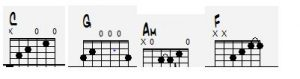 terribly-happy-guitar-chords